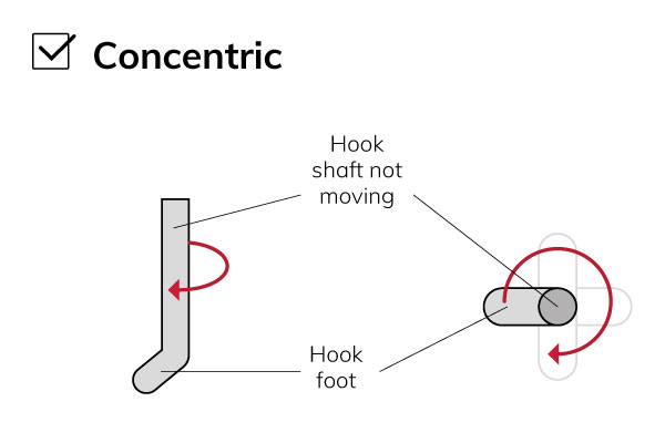 Concentric hook