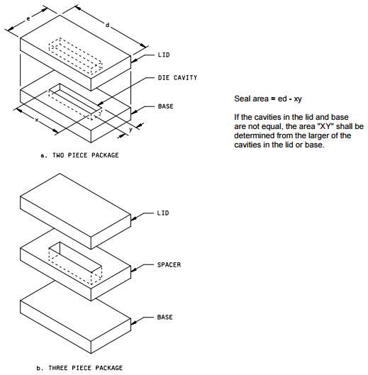MIL-STD-883-2024-2-FIGURE-2024-1-design-seal-area