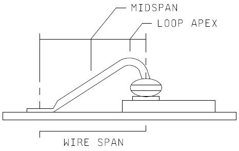 MIL-STD-883J-2011-9-FIGURE-2011-1