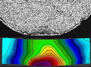 Deformation analysis using Sigma and VEDDAC