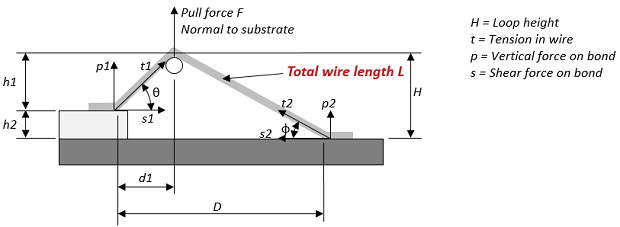 Wire-pull-calculate-length