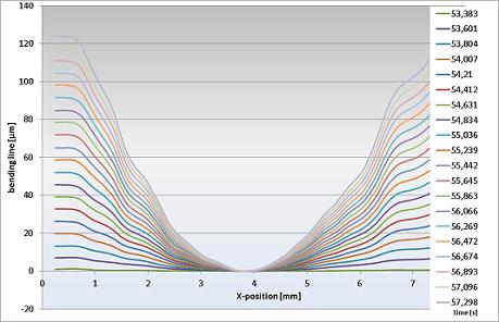 bending-lines-web