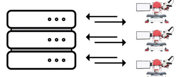 Central-database