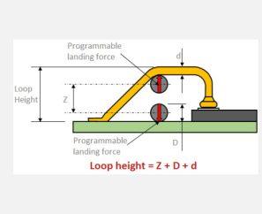 Loop height
